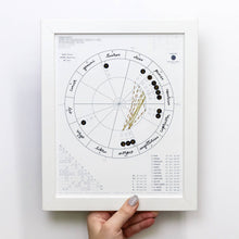 Load image into Gallery viewer, Custom Birth Chart + Optional Astro Reading
