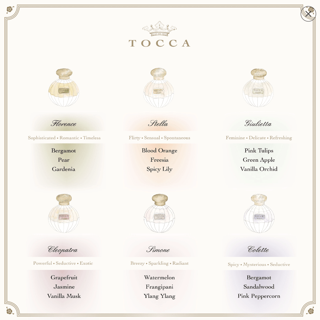 TOCCA Fragrance Set A Perfect Pair