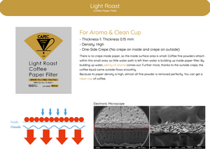 CAFEC Cup 1 Pour Over Coffee Paper Filter by Roasting Type / Flow-Rate Differences for Specialty Coffee (Light Roast / Slower Flow Rate / 1 CUP) | Size: V60 01