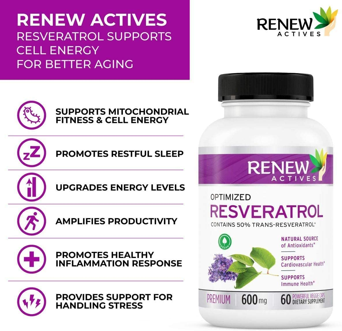 Renew Actives Optimized Resveratrol Supplement 600mg
