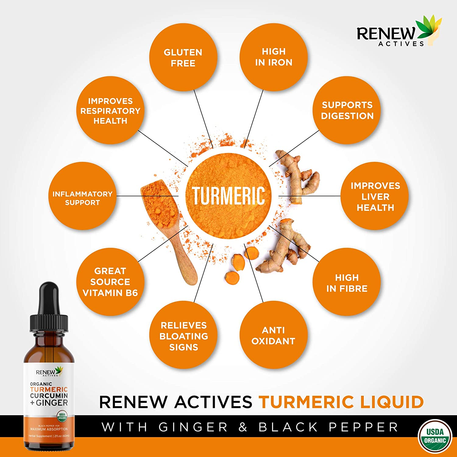 Renew Actives Turmeric Liquid Extract