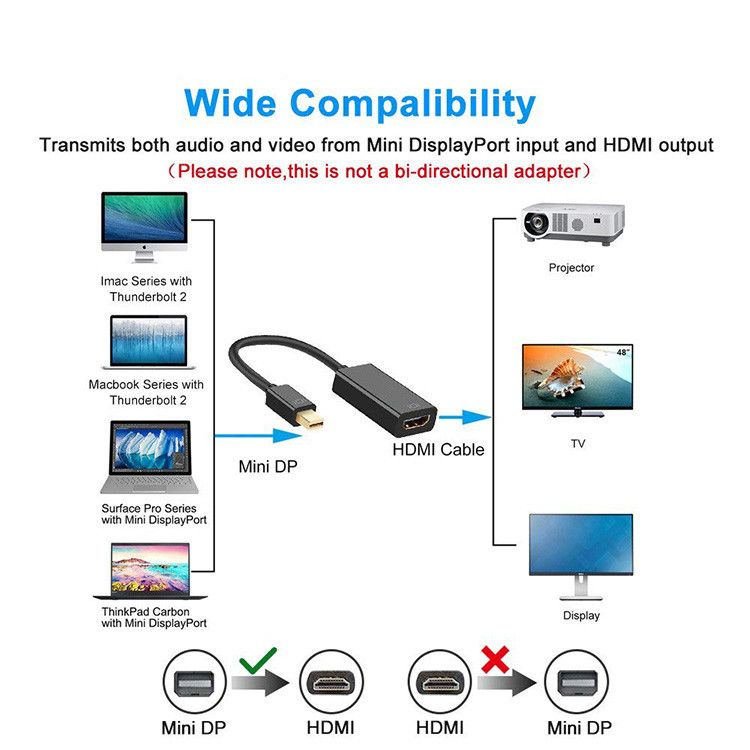 Adaptor mini display port la hdmi thunderbolt 2 tata, hdmi mama compatibil apple