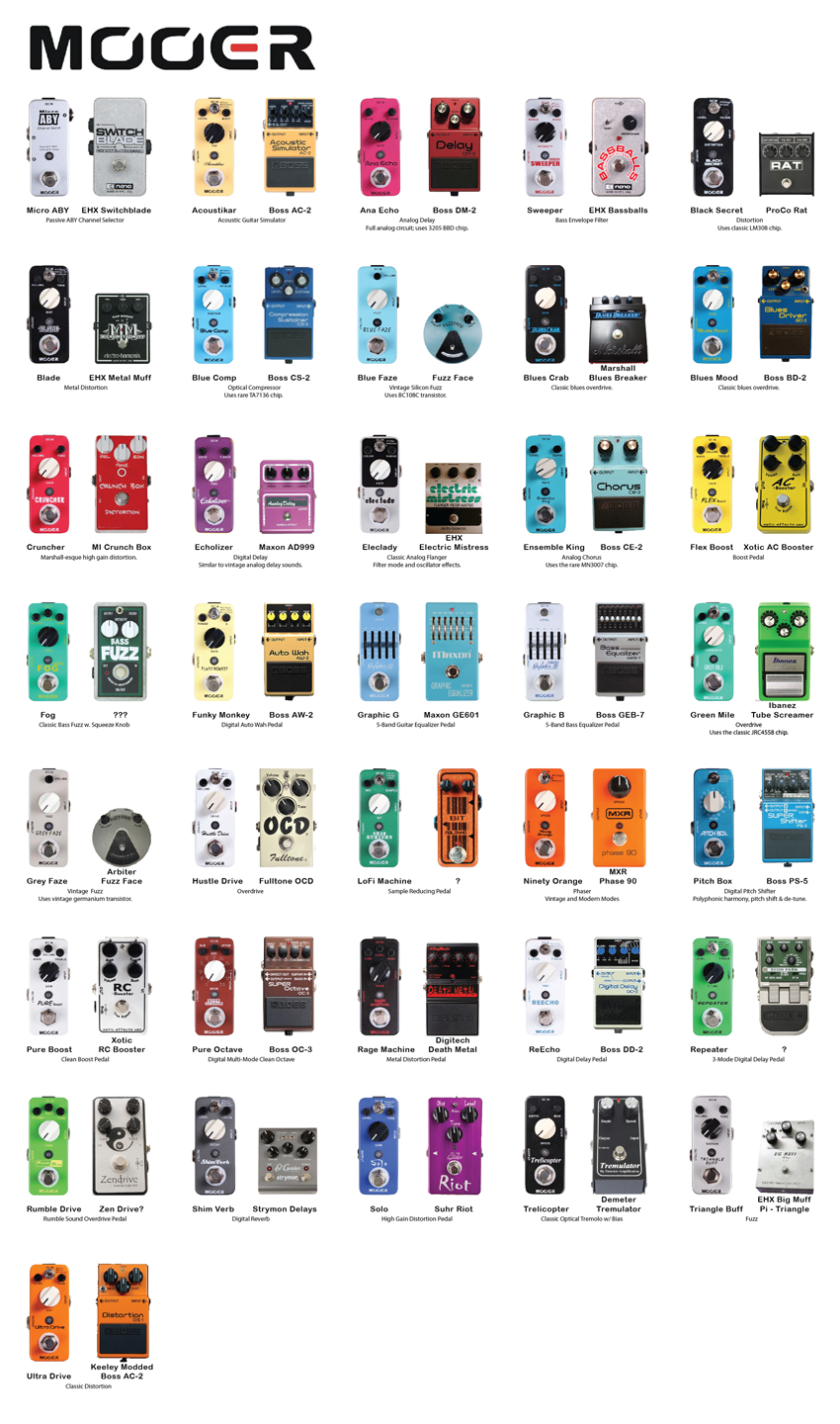 A List Of Guitar Pedal Clones Spartan Music Proco Rat Schematic Inexpensive January 05 2015 1 Comment