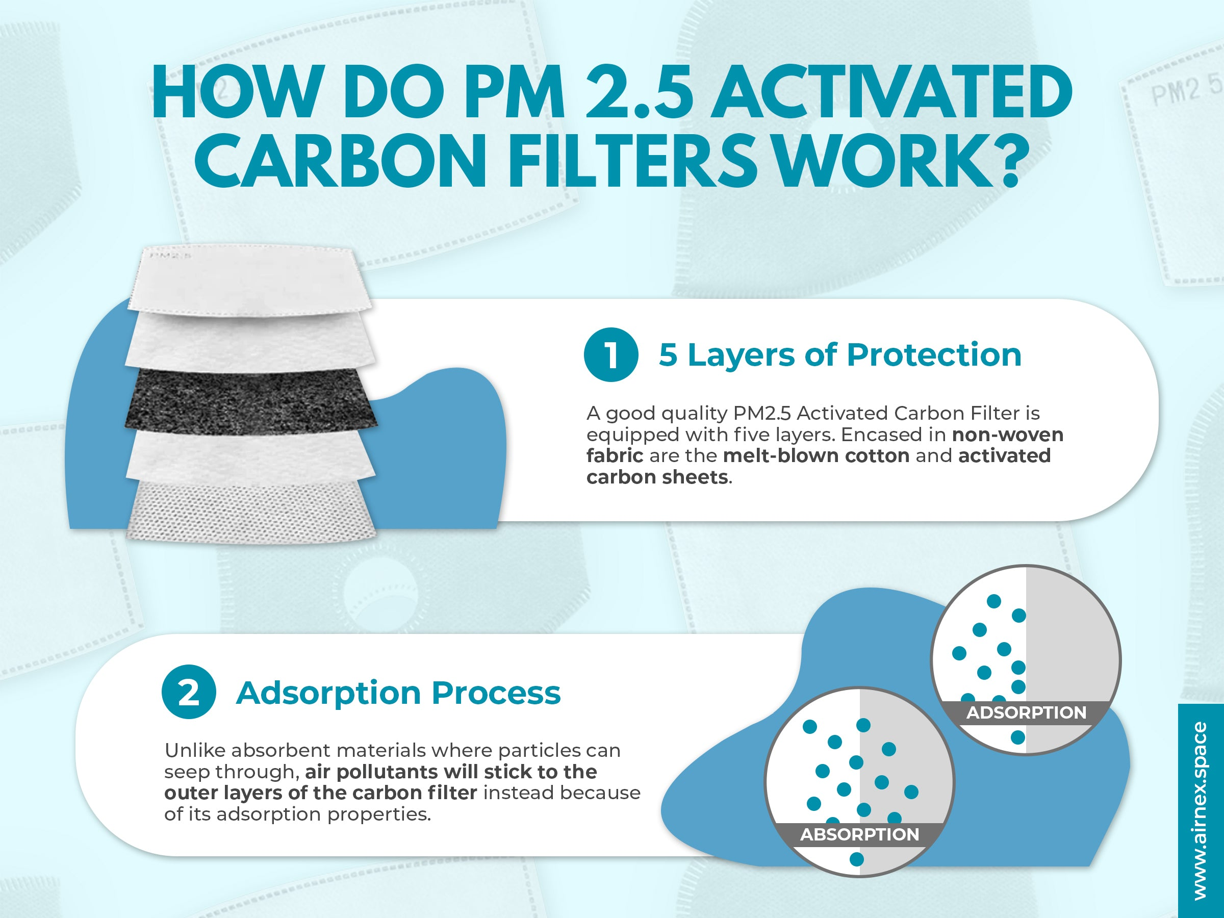 how do pm 2.5 filters works