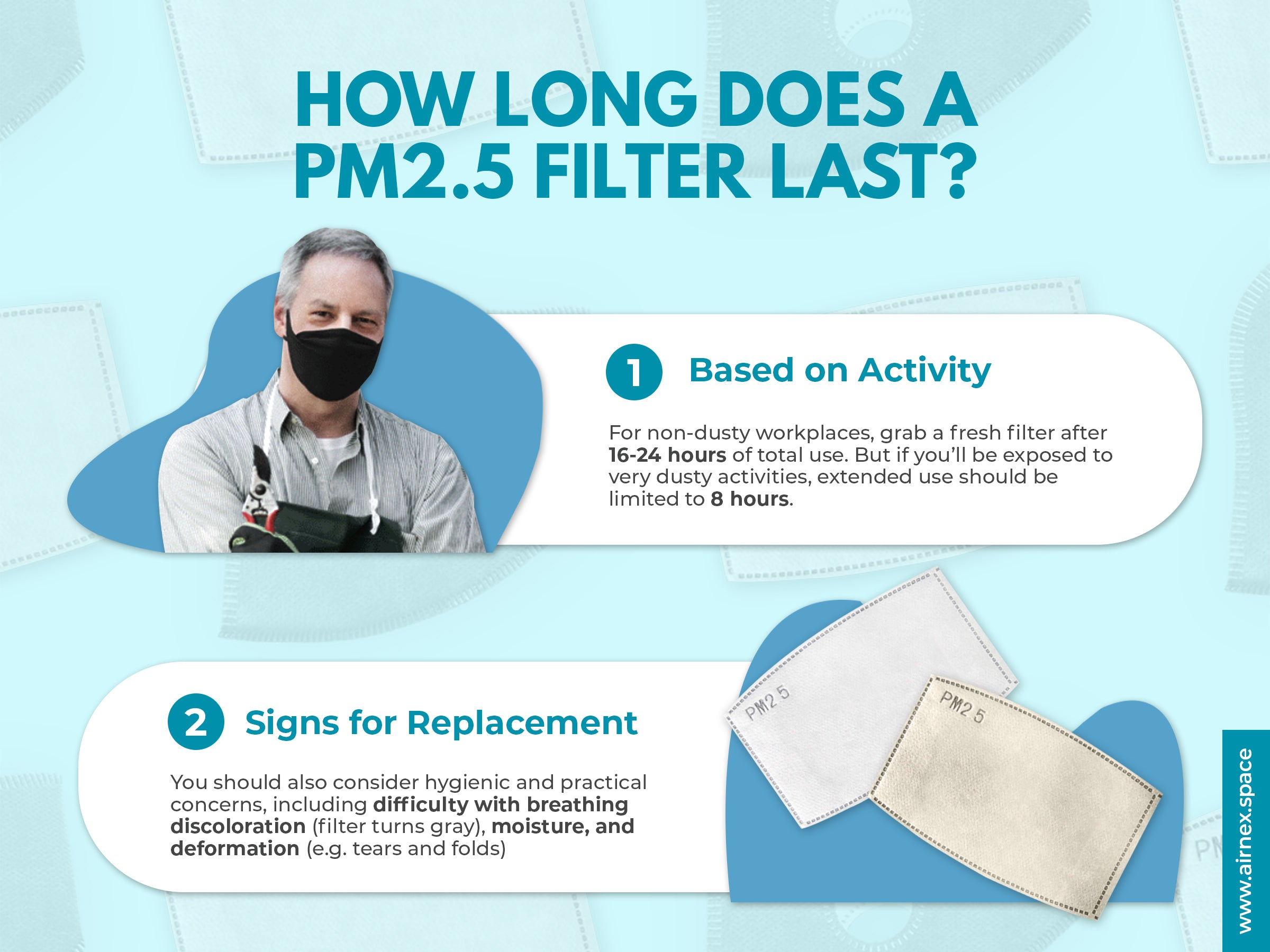pm 2.5 filters airnex