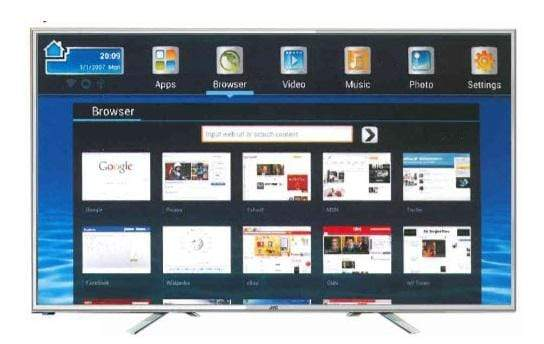 "NU WORLD Televisions 41-50 Inch JVC 42"" FHD SMART LED"