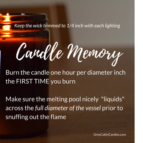 candlememory