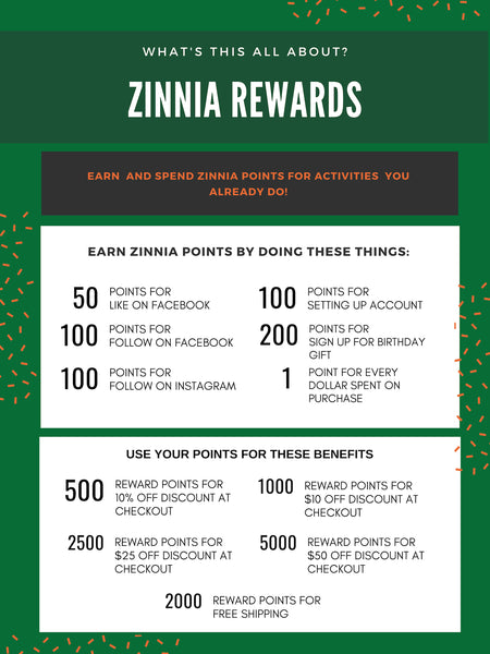 Zinnia Loyalty Program