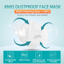 Load image into Gallery viewer, Reusable KN95/N95 Respirators and Surgical Masks (Face Masks) FDA