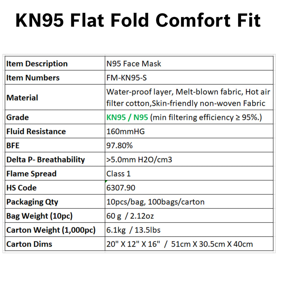 KN95 Flat Fold Comfort Fit Face Mask (100 Masks) | White