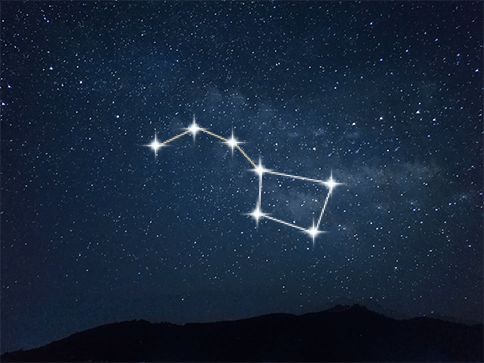 Constellation Big Dipper in the night Sky