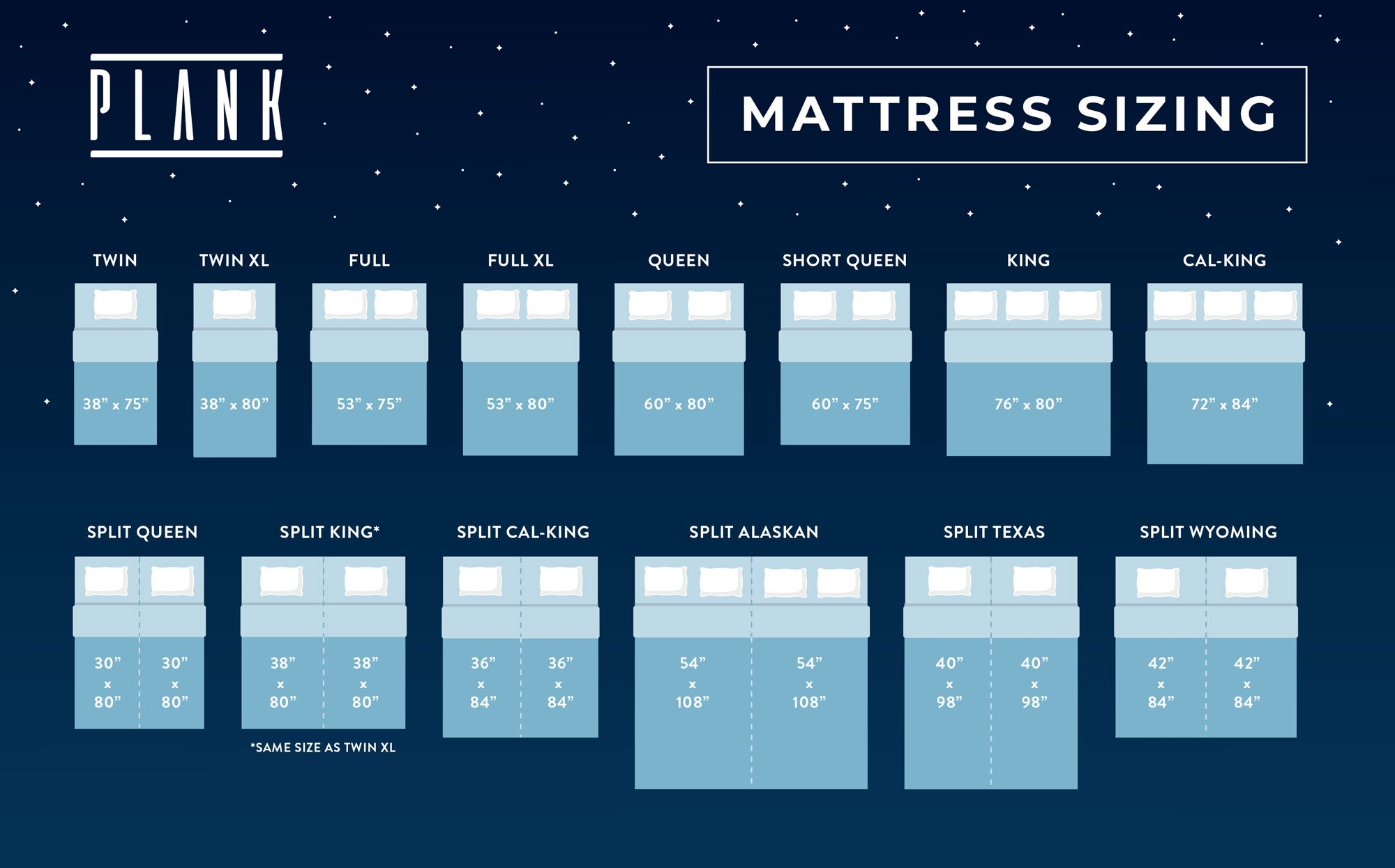 Mattress Sizing Chart