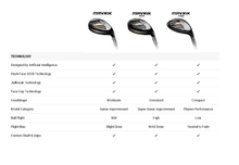Load image into Gallery viewer, CALLAWAY MAVRIK MAX HYBRIDS (3-6)