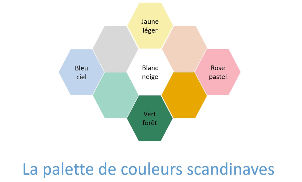 palette couleurs scandinaves