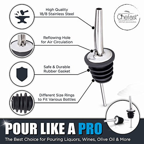 Liquor Bottle Pourer Set - Product Review by Chefast