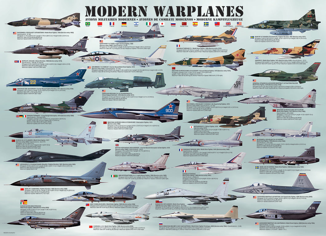 Modern Warplanes 1000 Piece