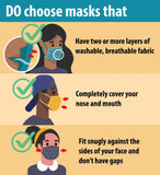 1 in 9 People Face Mask 3 Lightweight Breathable Layers, Adjustable Straps, Adhesive Nose Wire & Filter Pocket - Maskwalla
