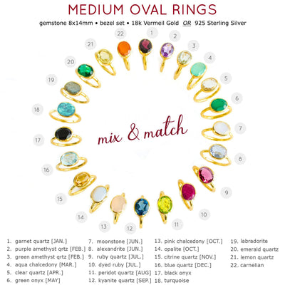 Oval Ruby Ring : July Birthstone