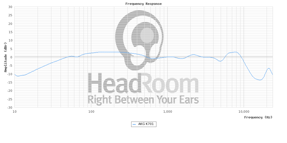 akg_k701_frequency_response.png