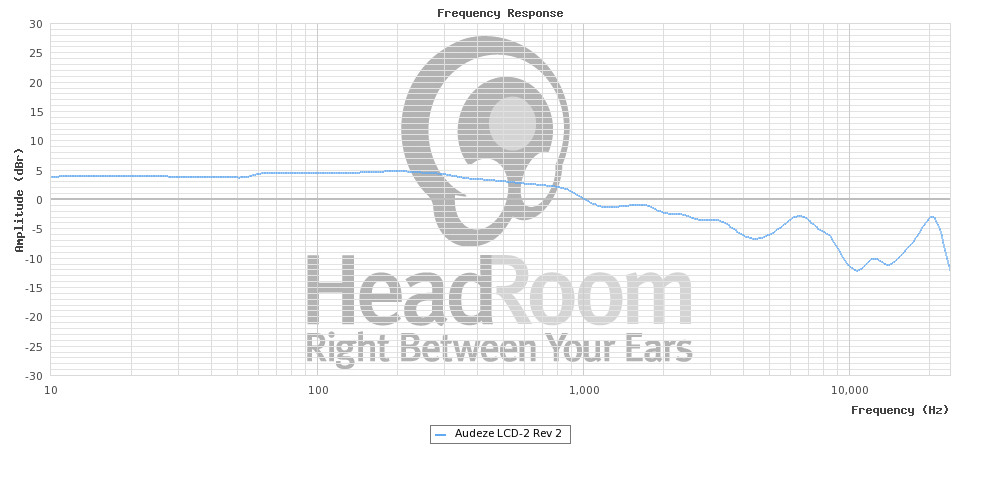 audeze_lcd_2_frequency_response.png