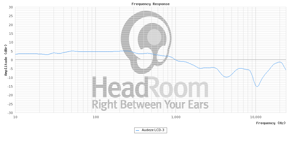 audeze_lcd_3_frequency_response.png