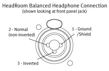 balanced headphones guide headphone comthere is no official industry standard for balanced headphone connections, and a handful of balanced connector configurations exist