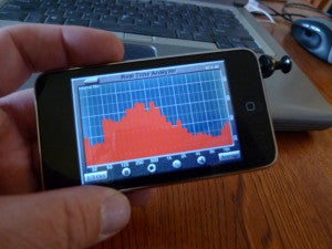 Studio Six Digital's RealTime Analyser for your iTouch/iPhone is free!