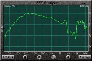 What's with the gap between 4-8kHz?