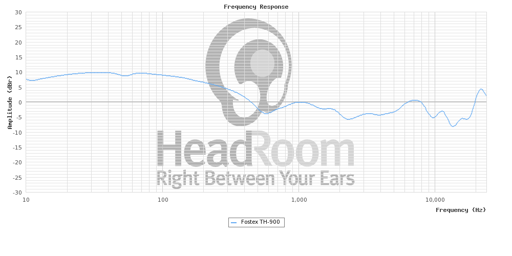 Sennheiser HD660s Unfavorable review - Page 2