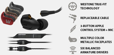 Westone W60 Signature Series Earphone - headphone.com  - 3