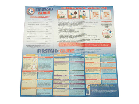 First Aid Guide (100) guides