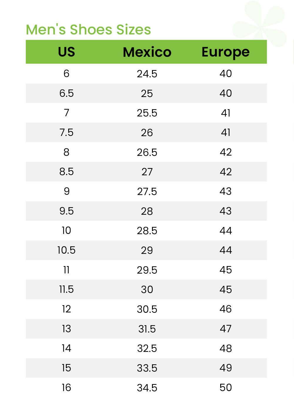Shoes Size Charts Prime Shoes And More