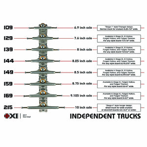 INDEPENDENT TRUCK CO HOLLOW TRUCKS