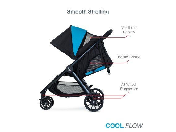 B-Lively & B-Safe Gen2 FlexFit Travel System | Britax