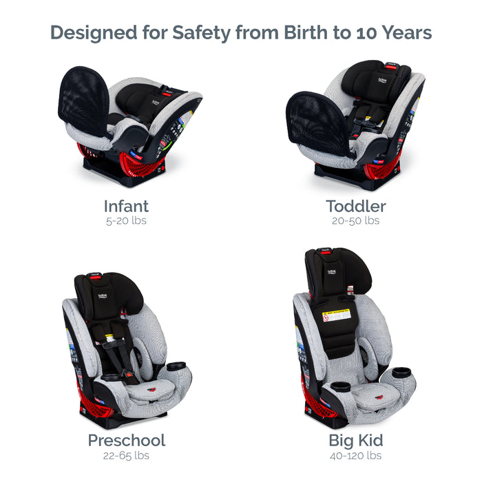 Clean Comfort One4Life ARB ClickTight All-In-One Carseat | Britax