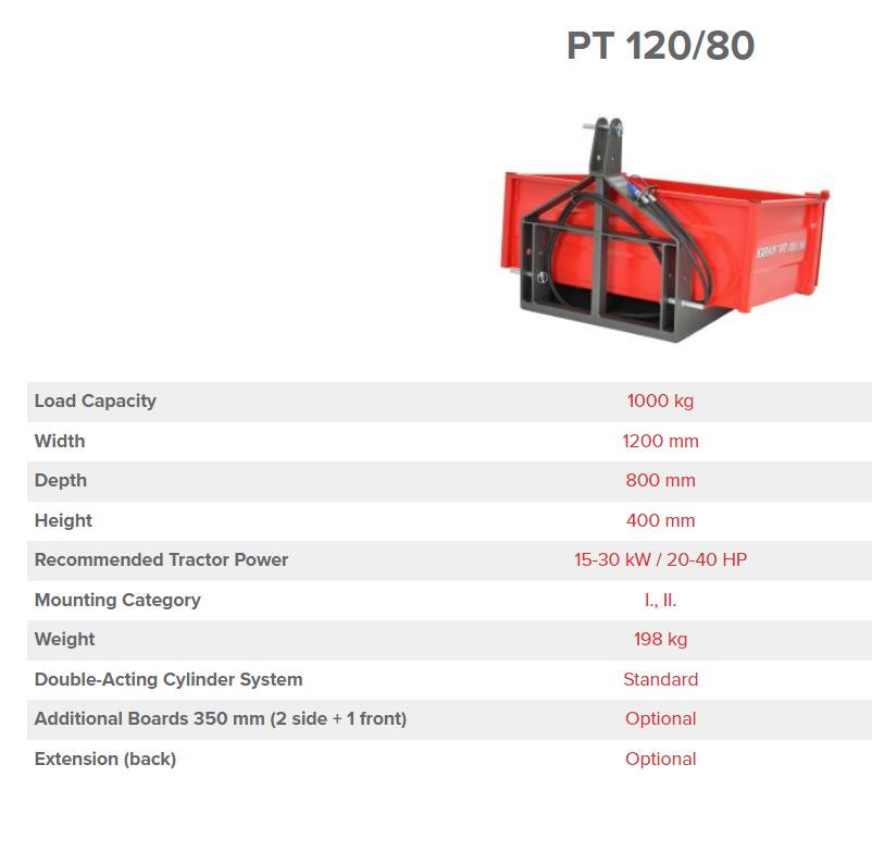 Hydraulic Tipper Box