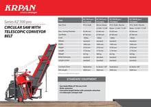 Load image into Gallery viewer, KRPAN Table Saw