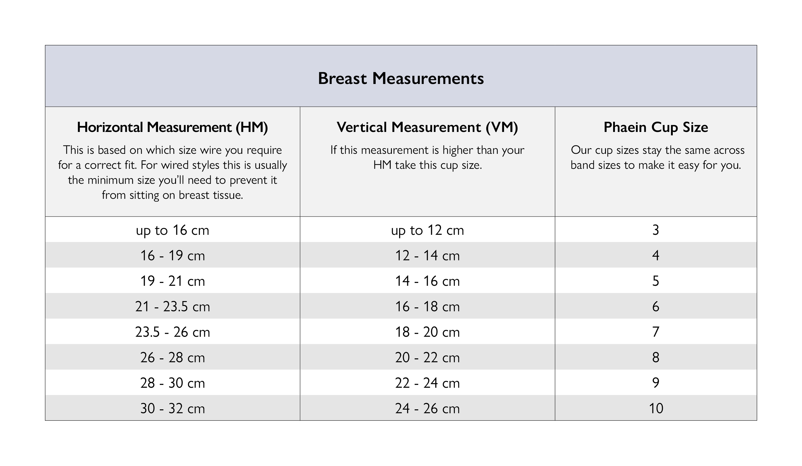Breast measuring chart