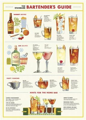 Bartender's Chart Vintage Reproduction Poster
