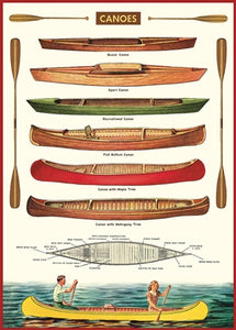 Canoe Vintage Reproduction Poster