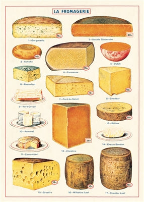 Cheese Vintage Reproduction Poster