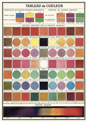 Color Chart Vintage Reproduction Poster