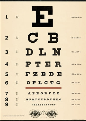 Eye Chart  Vintage Reproduction Poster