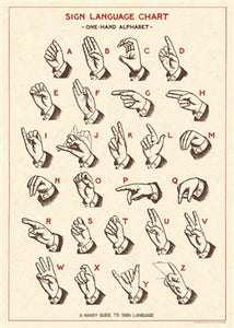 Sign Language Chart Vintage Reproduction Poster