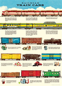 Railroad Train Cars Vintage Reproduction Poster
