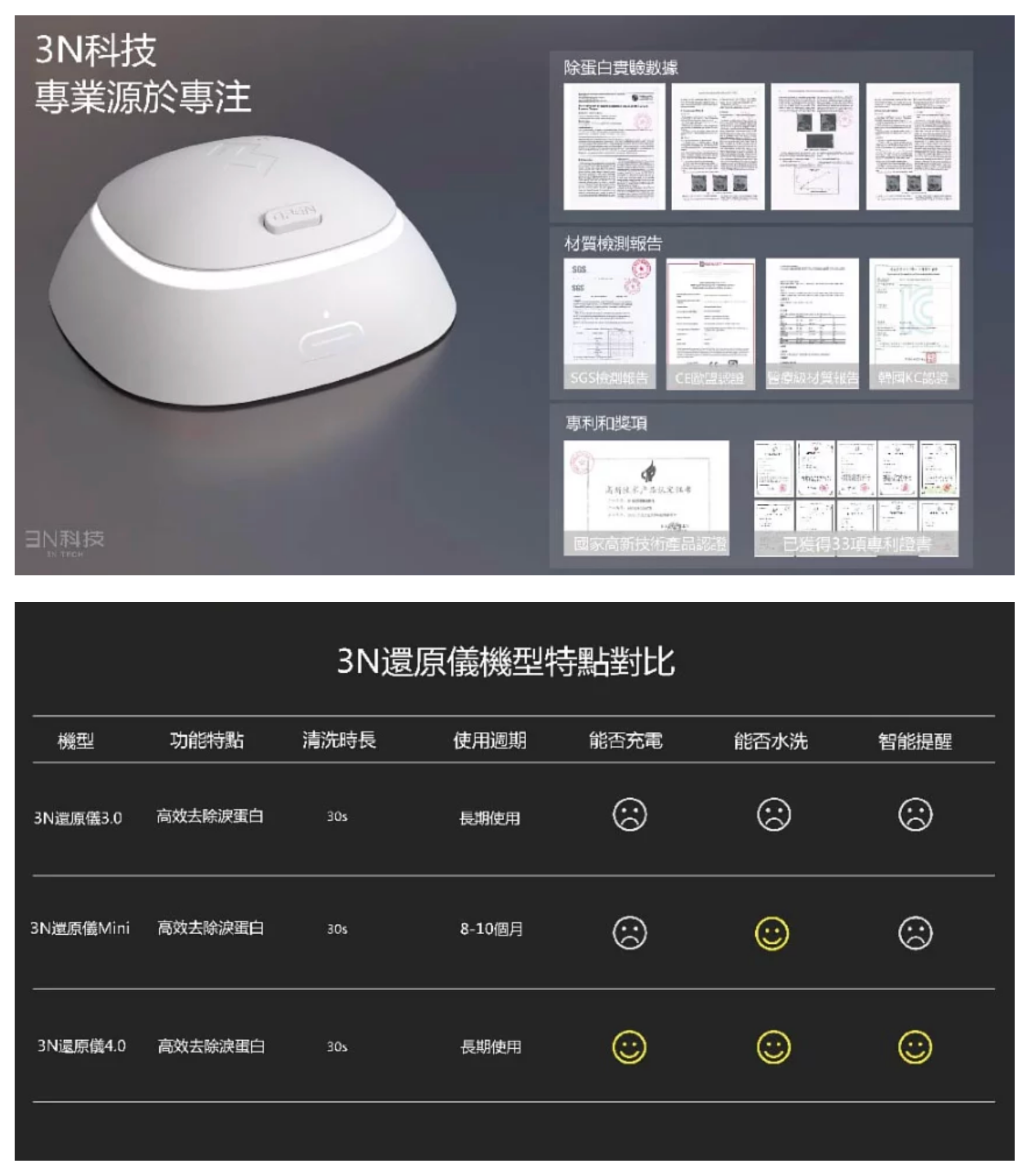 Contact lens Cleaning instrument 最強隱形眼鏡清洗儀4.0 | 3N