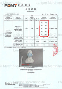 [Arun] 50 pcs Disposable Medical Mask 99% Filration