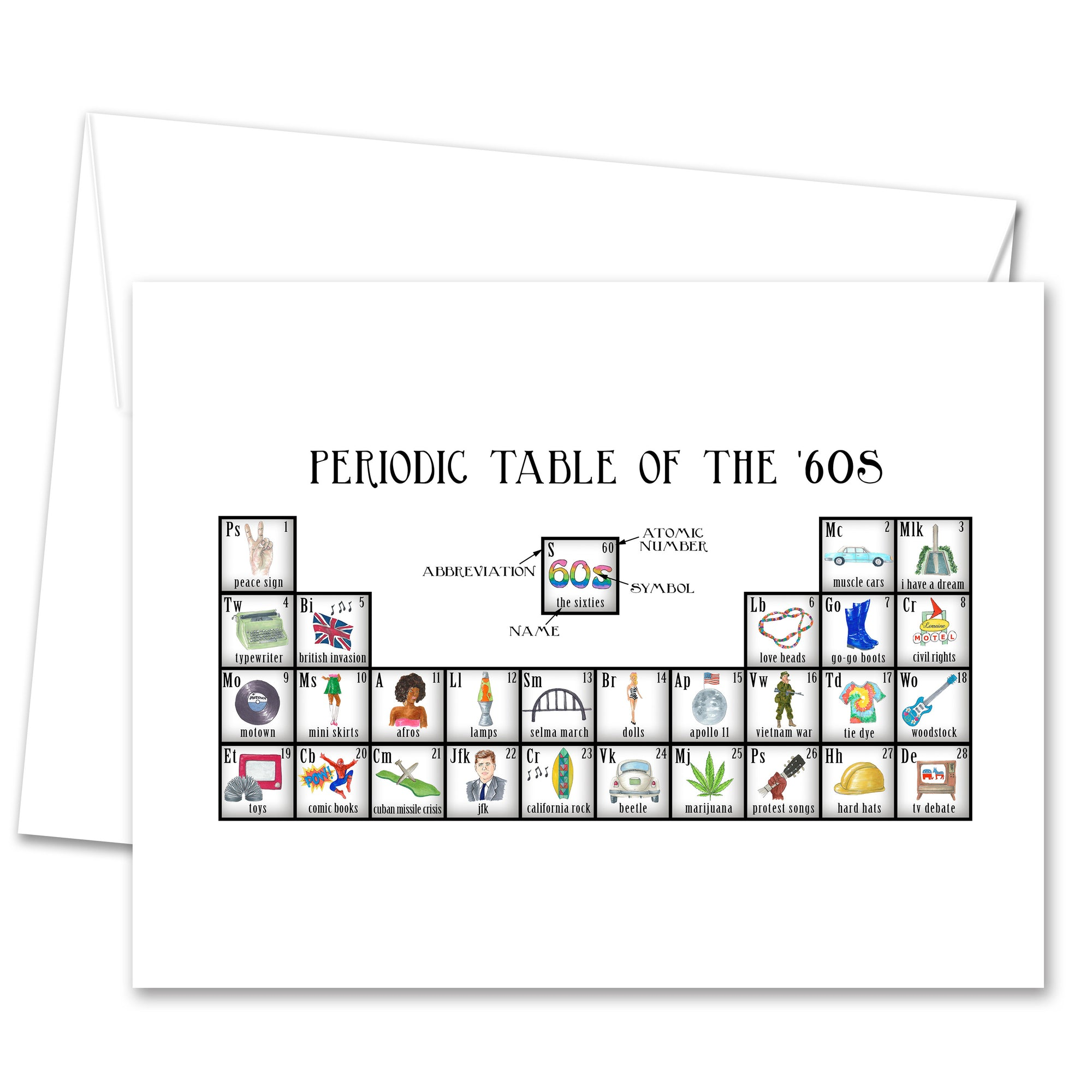 Periodic Table of the 60's Greeting Card (blank inside)
