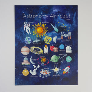 Astronomy Alphabet Wall Art