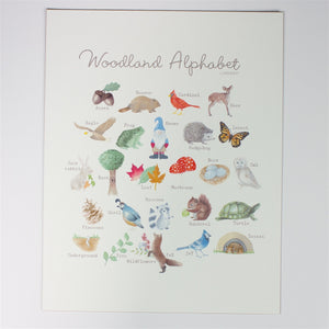 Woodland Alphabet Wall Art